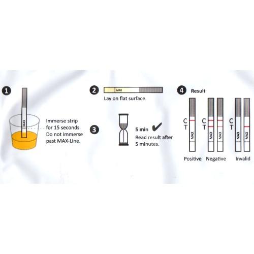 2x Drogentest MDMA/XTC500